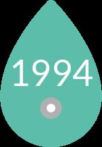 timeline-1994 - ER LABEL